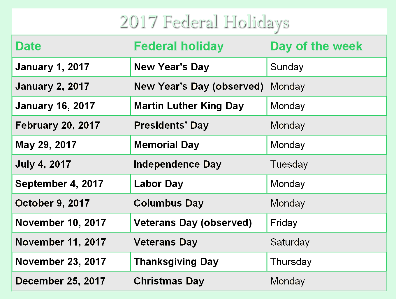 2017 US Holidays | Time for the Holidays